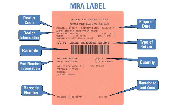 Mopar Parts Policies and Procedures - Material Return Authorization